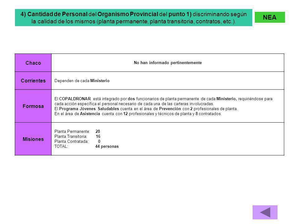 Chaco No han informado pertinentemente Corrientes Dependen de cada Ministerio Formosa El COPALDRONAR está integrado por dos funcionarios de planta permanente de cada Ministerio, requiriéndose para cada acción específica el personal necesario de cada una de las carteras involucradas.