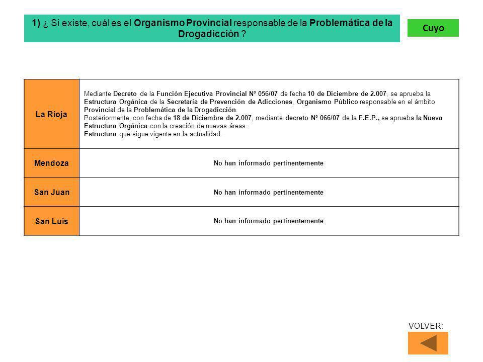 La Rioja Mediante Decreto de la Función Ejecutiva Provincial Nº 056/07 de fecha 10 de Diciembre de 2.007, se aprueba la Estructura Orgánica de la Secretaría de Prevención de Adicciones, Organismo Público responsable en el ámbito Provincial de la Problemática de la Drogadicción.