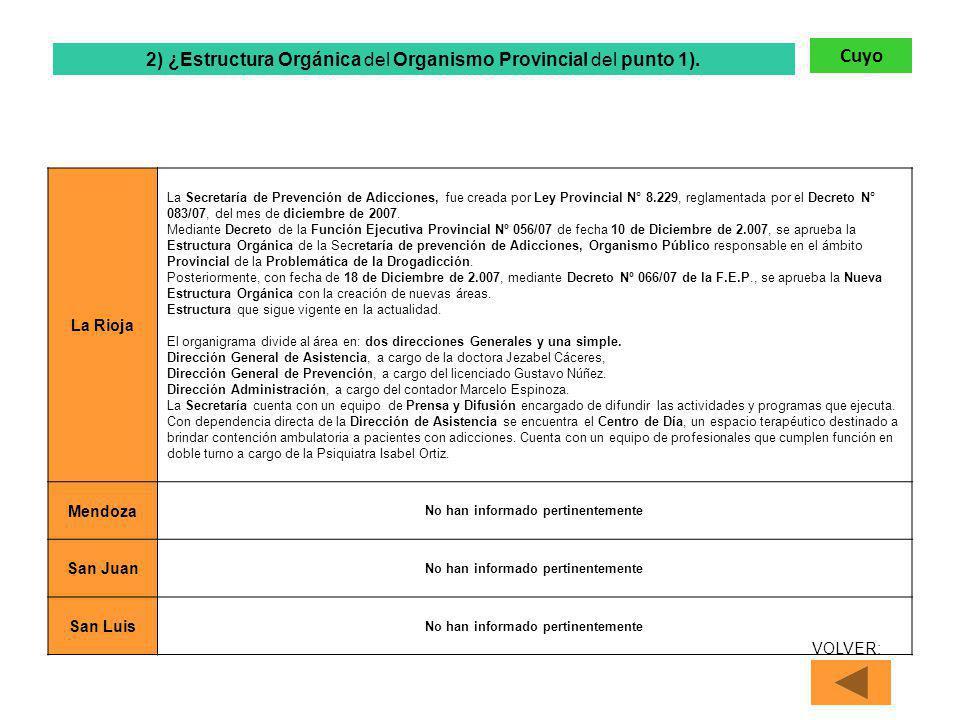 La Rioja La Secretaría de Prevención de Adicciones, fue creada por Ley Provincial N° 8.229, reglamentada por el Decreto N° 083/07, del mes de diciembre de 2007.
