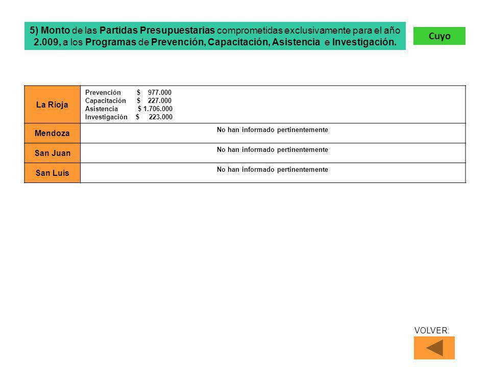 La Rioja Prevención $ 977.000 Capacitación $ 227.000 Asistencia $ 1.706.000 Investigación $ 223.000 Mendoza No han informado pertinentemente San Juan No han informado pertinentemente San Luis No han informado pertinentemente 5) Monto de las Partidas Presupuestarias comprometidas exclusivamente para el año 2.009, a los Programas de Prevención, Capacitación, Asistencia e Investigación.