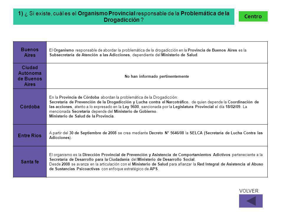 Buenos Aires El Organismo responsable de abordar la problemática de la drogadicción en la Provincia de Buenos Aires es la Subsecretaría de Atención a las Adicciones, dependiente del Ministerio de Salud.