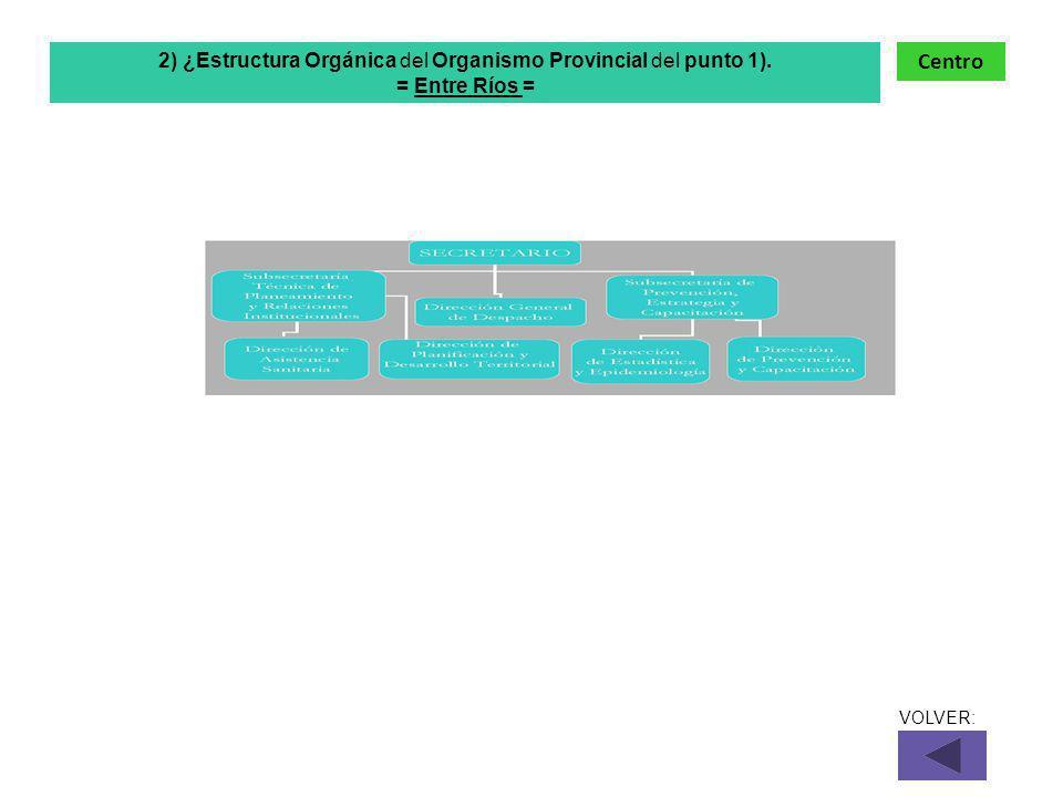 2) ¿Estructura Orgánica del Organismo Provincial del punto 1). = Entre Ríos = Centro VOLVER: