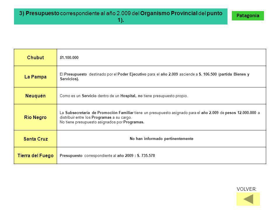 Chubut $1.100.000 La Pampa El Presupuesto destinado por el Poder Ejecutivo para el año 2.009 asciende a $.