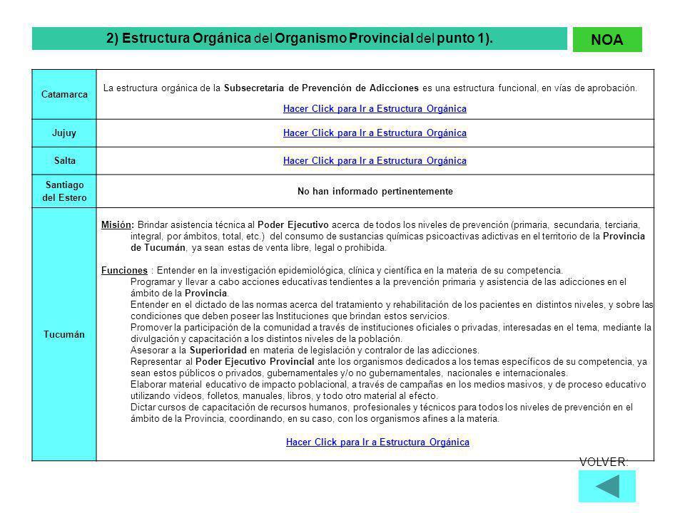 2) Estructura Orgánica del Organismo Provincial del punto 1).