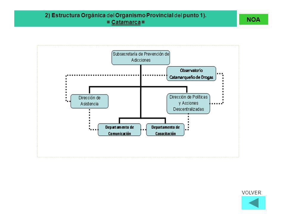 2) Estructura Orgánica del Organismo Provincial del punto 1). = Catamarca = NOA VOLVER: