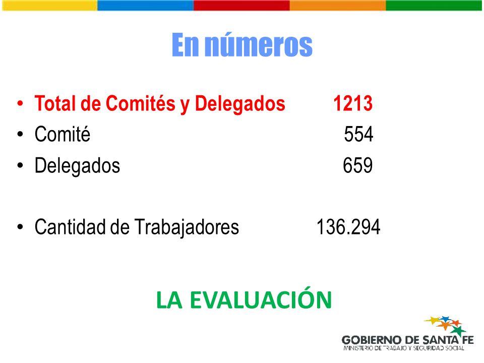 En números Total de Comités y Delegados 1213 Comité 554 Delegados 659 Cantidad de Trabajadores 136.294 LA EVALUACIÓN