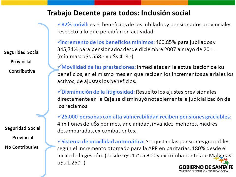 Trabajo Decente para todos: Inclusión social Seguridad Social Provincial Contributiva Seguridad Social Provincial No Contributiva 82% móvil: es el beneficios de los jubilados y pensionados provinciales respecto a lo que percibían en actividad.