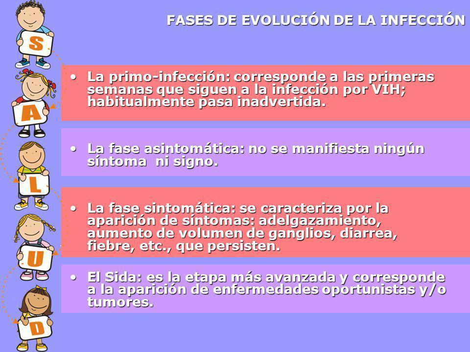 FASES DE EVOLUCIÓN DE LA INFECCIÓN La primo-infección: corresponde a las primeras semanas que siguen a la infección por VIH; habitualmente pasa inadvertida.La primo-infección: corresponde a las primeras semanas que siguen a la infección por VIH; habitualmente pasa inadvertida.