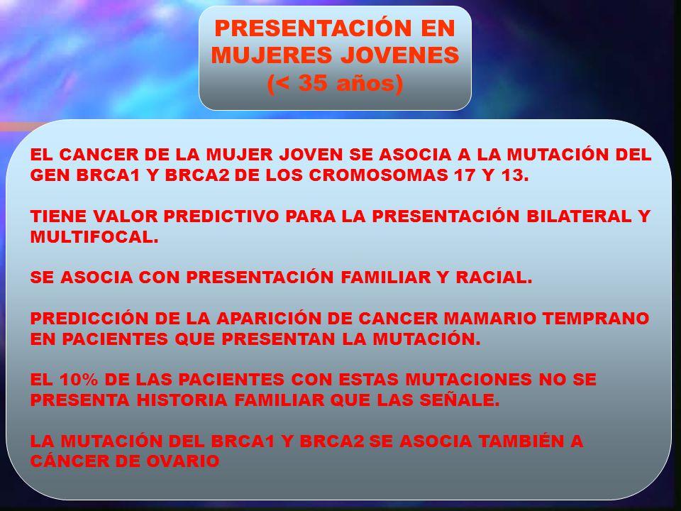 PRESENTACIÓN EN MUJERES JOVENES (< 35 años) EL CANCER DE LA MUJER JOVEN SE ASOCIA A LA MUTACIÓN DEL GEN BRCA1 Y BRCA2 DE LOS CROMOSOMAS 17 Y 13. TIENE