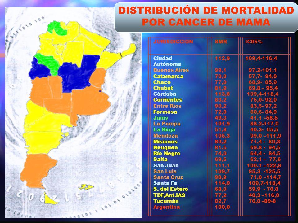 JURISDICCIONSMRIC95% Ciudad Autónoma Buenos Aires Catamarca Chaco Chubut Córdoba Corrientes Entre Ríos Formosa Jujuy La Pampa La Rioja Mendoza Misione
