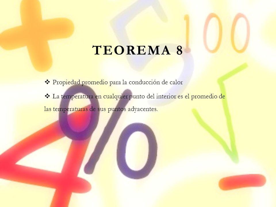 TEOREMA 8 Propiedad promedio para la conducción de calor La temperatura en cualquier punto del interior es el promedio de las temperaturas de sus punt