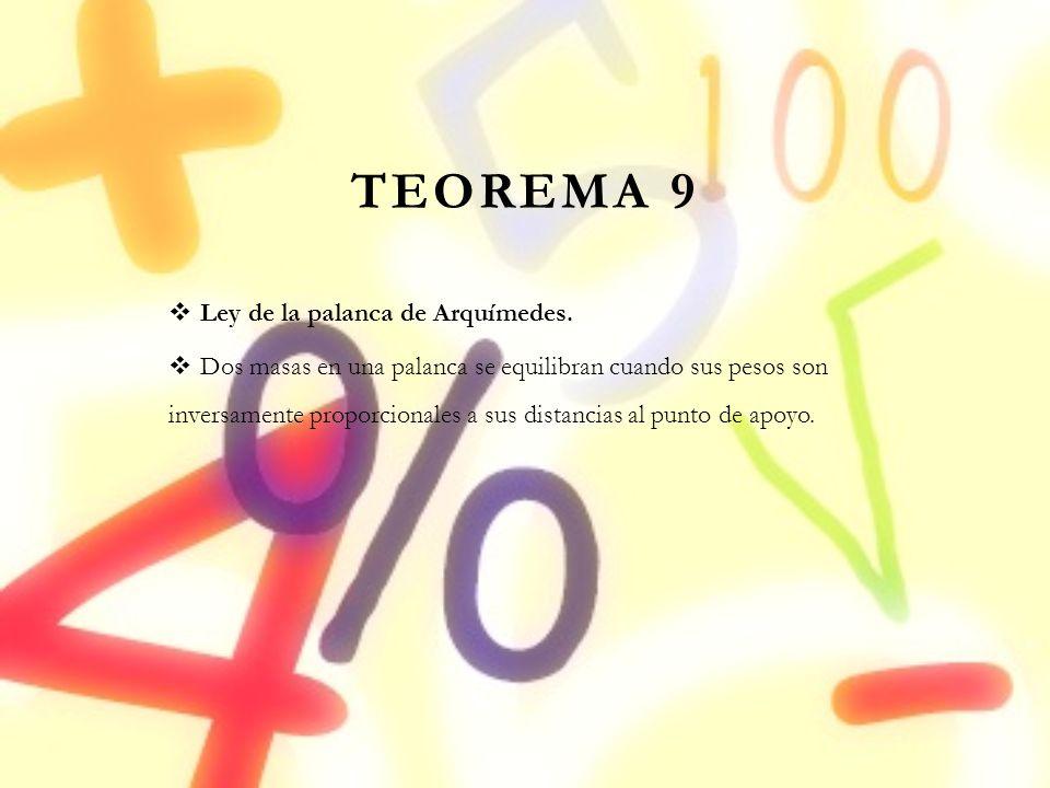 TEOREMA 9 Ley de la palanca de Arquímedes. Dos masas en una palanca se equilibran cuando sus pesos son inversamente proporcionales a sus distancias al