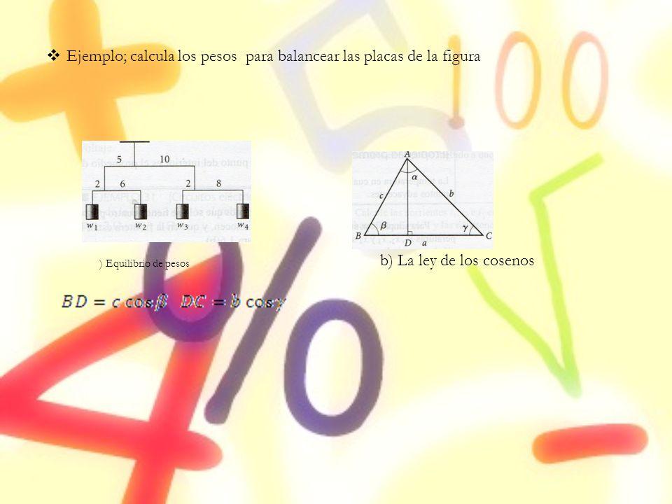 Ejemplo; calcula los pesos para balancear las placas de la figura ) Equilibrio de pesos b) La ley de los cosenos