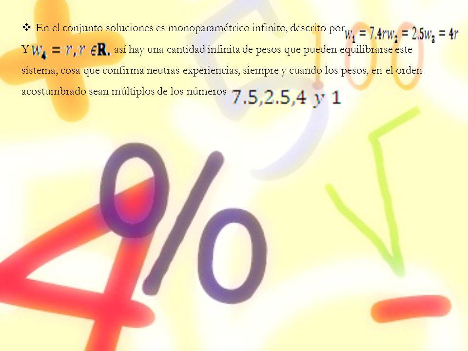 En el conjunto soluciones es monoparamétrico infinito, descrito por. Y así hay una cantidad infinita de pesos que pueden equilibrarse este sistema, co