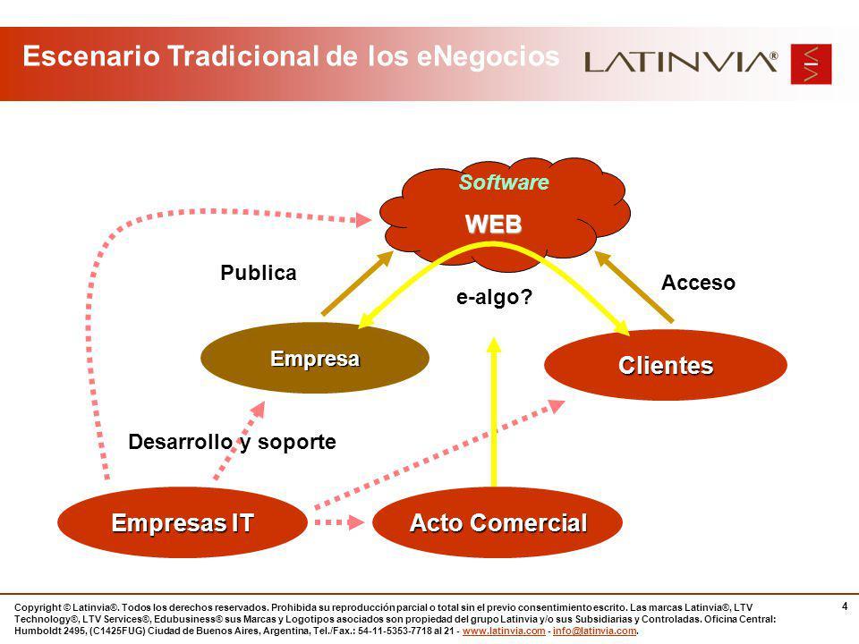 4 Copyright © Latinvia®. Todos los derechos reservados.