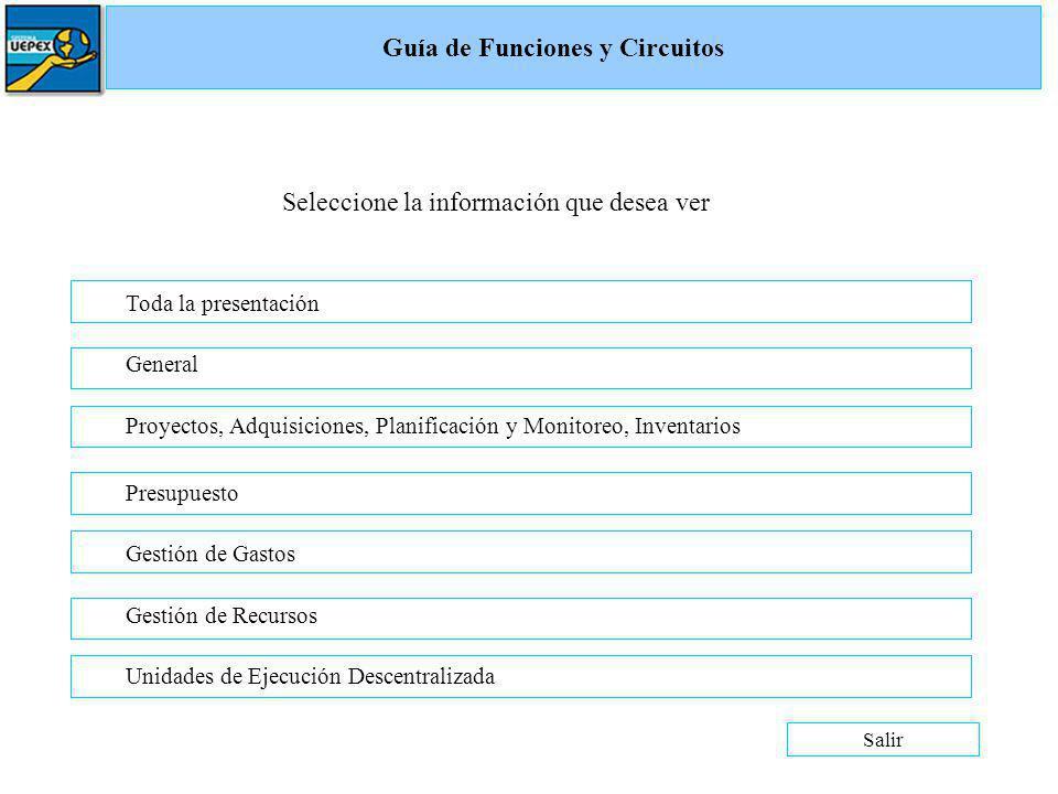 Guía de Funciones y Circuitos Toda la presentación General Proyectos, Adquisiciones, Planificación y Monitoreo, Inventarios Presupuesto Gestión de Gas