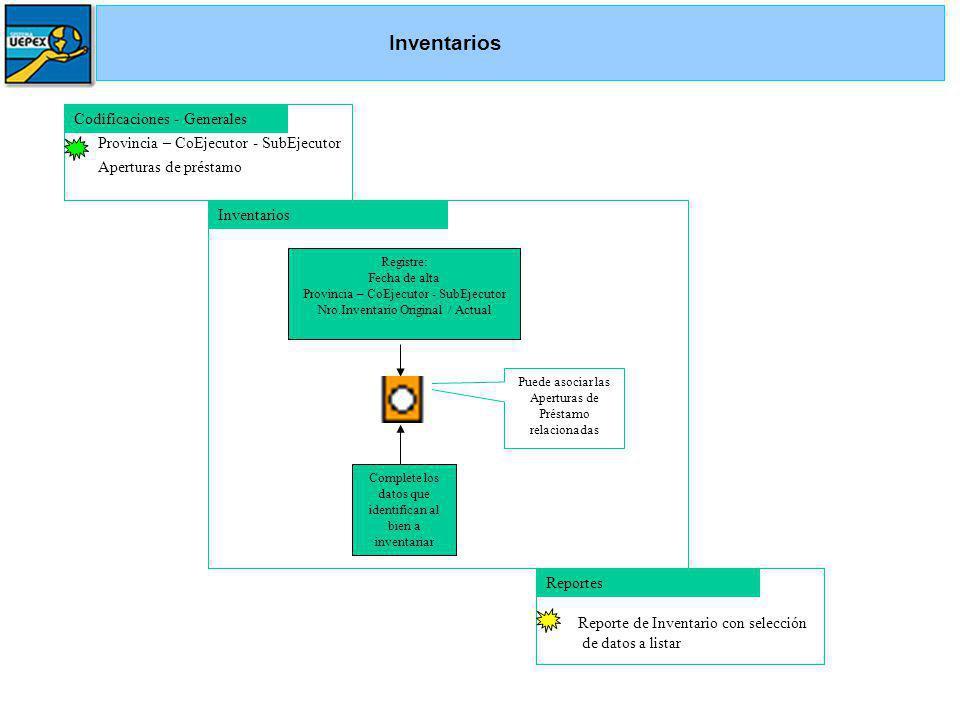 Inventarios Registre: Fecha de alta Provincia – CoEjecutor - SubEjecutor Nro.Inventario Original / Actual Puede asociar las Aperturas de Préstamo rela