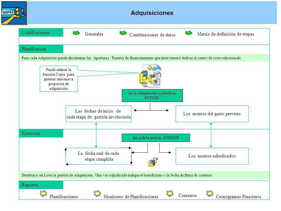 Puede utilizar la función Copia para generar una nueva propuesta de adquisición Codificaciones Generales Para cada Adquisición puede discriminar las A
