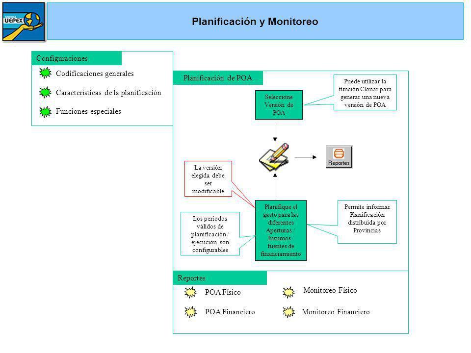 Seleccione Versión de POA La versión elegida debe ser modificable Puede utilizar la función Clonar para generar una nueva versión de POA Configuraciones Codificaciones generales Características de la planificación Funciones especiales Permite informar Planificación distribuida por Provincias Planifique el gasto para las diferentes Aperturas / Insumos / fuentes de financiamiento Planificación de POA Reportes Monitoreo Físico Los períodos válidos de planificación / ejecución son configurables POA Físico POA FinancieroMonitoreo Financiero Planificación y Monitoreo