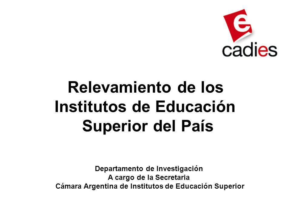 Relevamiento de los Institutos de Educación Superior del País Departamento de Investigación A cargo de la Secretaria Cámara Argentina de Institutos de