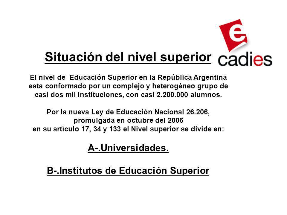 Situación del nivel superior El nivel de Educación Superior en la República Argentina esta conformado por un complejo y heterogéneo grupo de casi dos