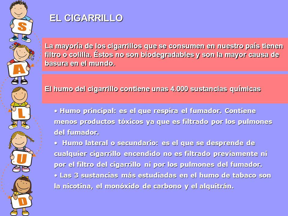 EL CIGARRILLO La mayoría de los cigarrillos que se consumen en nuestro país tienen filtro o colilla. Éstos no son biodegradables y son la mayor causa
