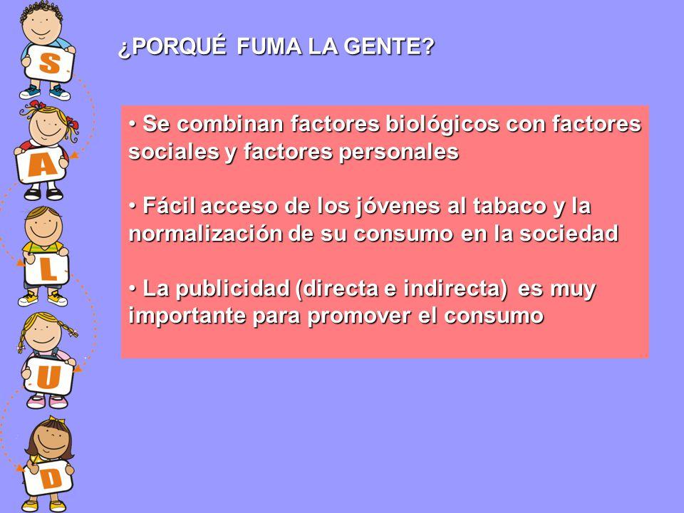 ¿PORQUÉ FUMA LA GENTE? Se combinan factores biológicos con factores sociales y factores personales Se combinan factores biológicos con factores social