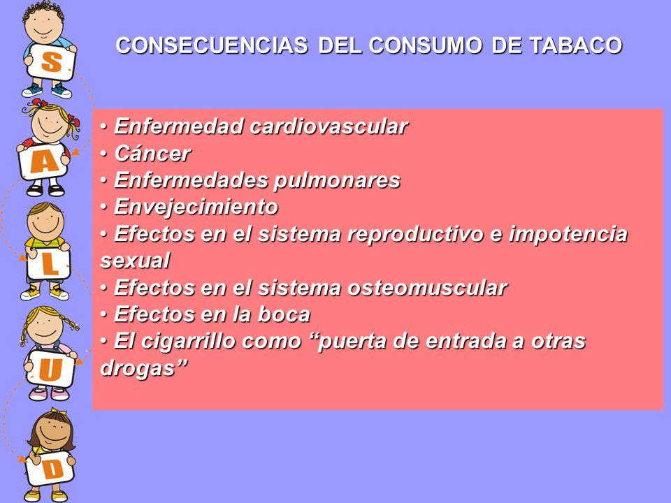CONSECUENCIAS DEL CONSUMO DE TABACO Enfermedad cardiovascular Enfermedad cardiovascular Cáncer Cáncer Enfermedades pulmonares Enfermedades pulmonares