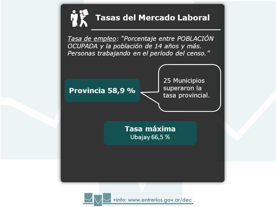 Tasas del Mercado Laboral Tasa de empleo: Porcentaje entre POBLACIÓN OCUPADA y la población de 14 años y más. Personas trabajando en el período del ce