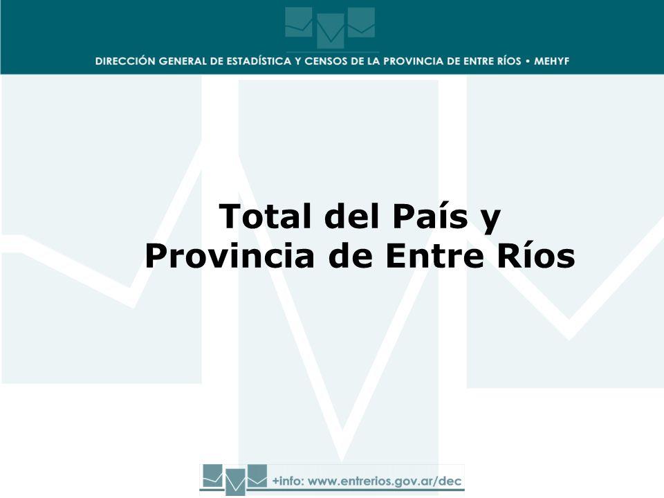 Total del País y Provincia de Entre Ríos