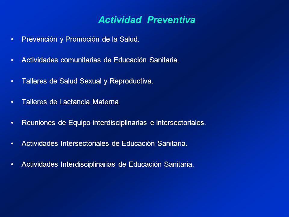 Prevención y Promoción de la Salud. Actividades comunitarias de Educación Sanitaria.