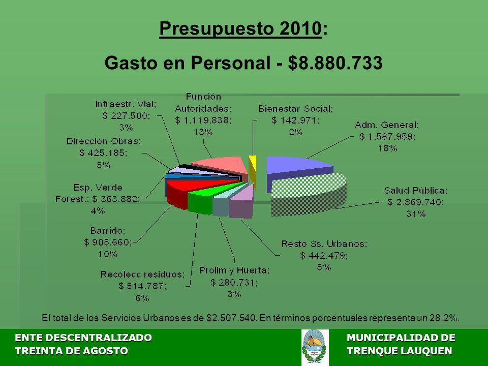 ENTE DESCENTRALIZADOMUNICIPALIDAD DE ENTE DESCENTRALIZADOMUNICIPALIDAD DE TREINTA DE AGOSTO TRENQUE LAUQUEN TREINTA DE AGOSTO TRENQUE LAUQUEN Presupuesto 2010: Gasto en Personal - $8.880.733 El total de los Servicios Urbanos es de $2.507.540.