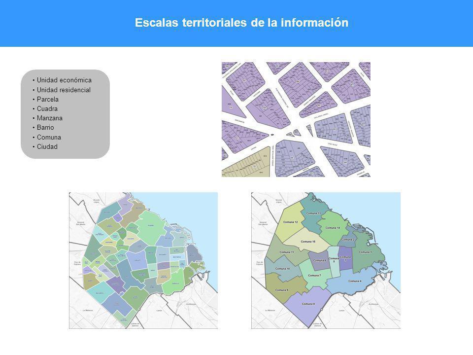 Escalas territoriales de la información Unidad económica Unidad residencial Parcela Cuadra Manzana Barrio Comuna Ciudad
