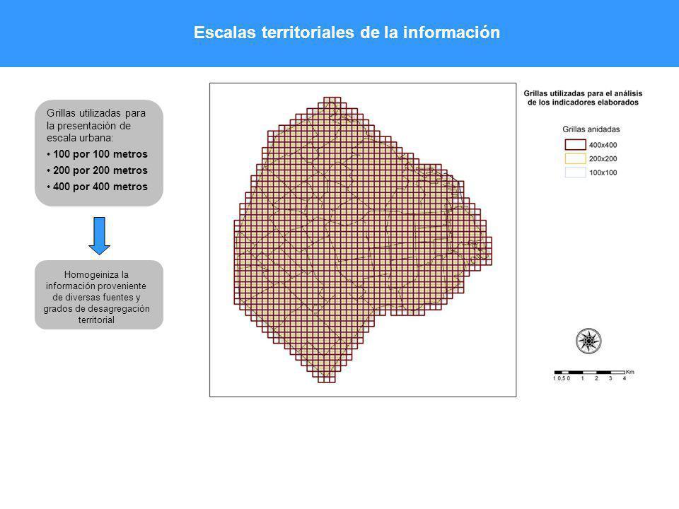 Escalas territoriales de la información Grillas utilizadas para la presentación de escala urbana: 100 por 100 metros 200 por 200 metros 400 por 400 me