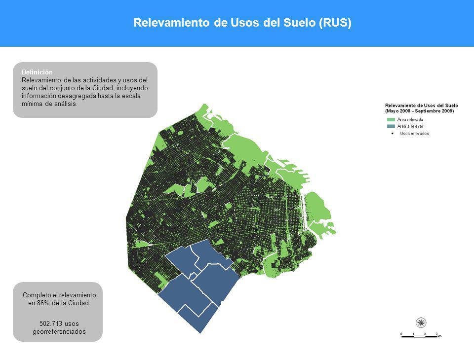 Relevamiento de Usos del Suelo (RUS) Definición Relevamiento de las actividades y usos del suelo del conjunto de la Ciudad, incluyendo información des