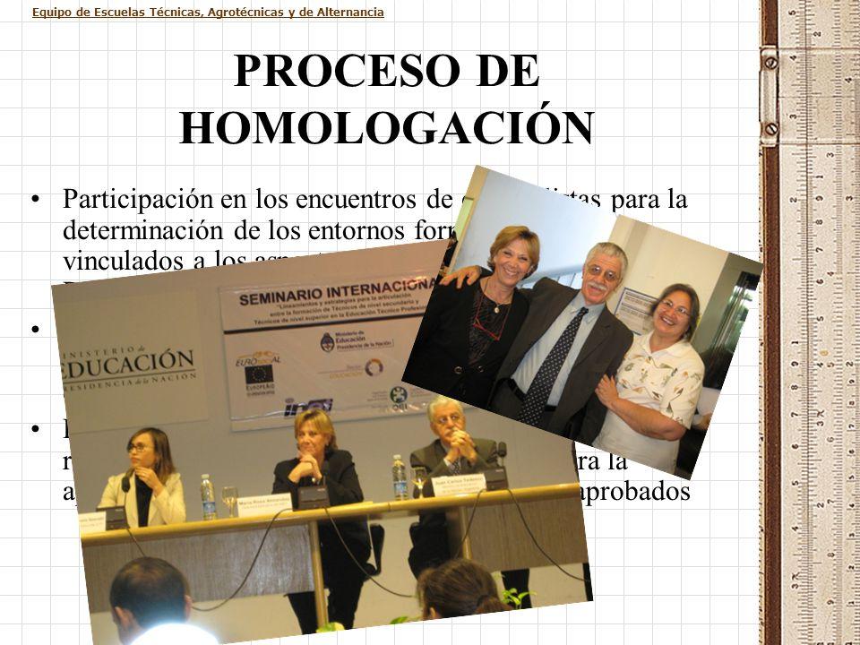 Equipo de Escuelas Técnicas, Agrotécnicas y de Alternancia PROCESO DE HOMOLOGACIÓN Participación en los encuentros de especialistas para la determinac