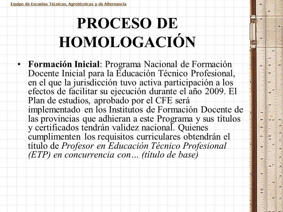 Equipo de Escuelas Técnicas, Agrotécnicas y de Alternancia PROCESO DE HOMOLOGACIÓN Formación Inicial: Programa Nacional de Formación Docente Inicial p