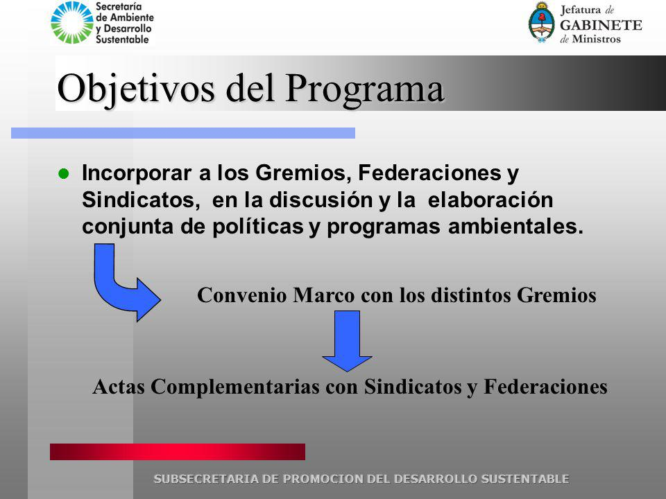 Objetivos del Programa Incorporar a los Gremios, Federaciones y Sindicatos, en la discusión y la elaboración conjunta de políticas y programas ambientales.