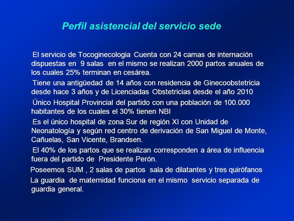 El servicio de Tocoginecologia Cuenta con 24 camas de internación dispuestas en 9 salas en el mismo se realizan 2000 partos anuales de los cuales 25% terminan en cesárea.