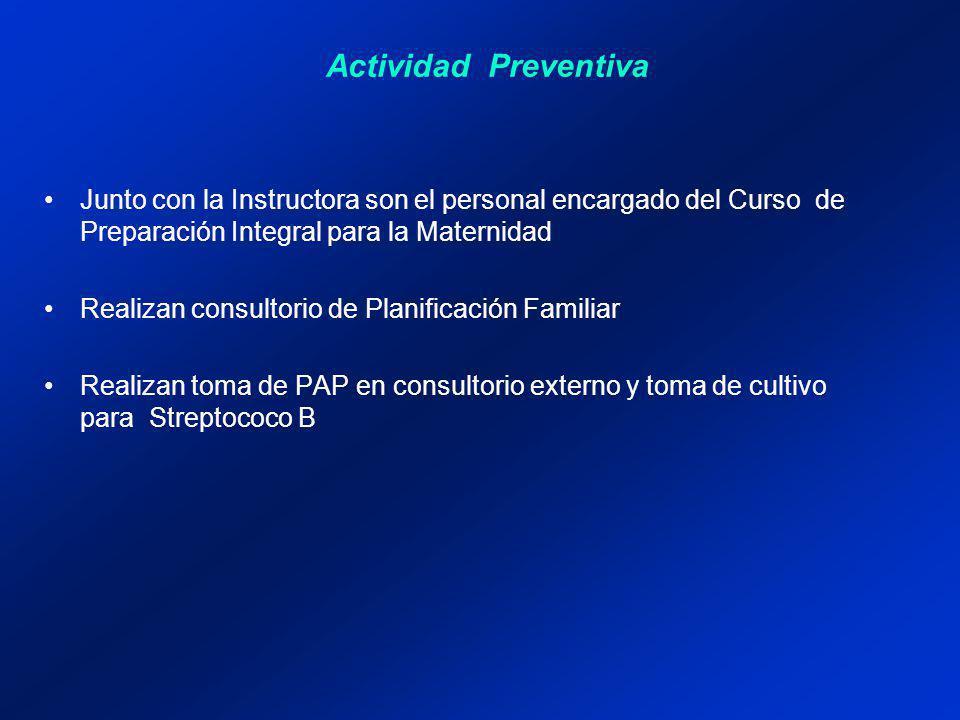 Junto con la Instructora son el personal encargado del Curso de Preparación Integral para la Maternidad Realizan consultorio de Planificación Familiar Realizan toma de PAP en consultorio externo y toma de cultivo para Streptococo B Actividad Preventiva