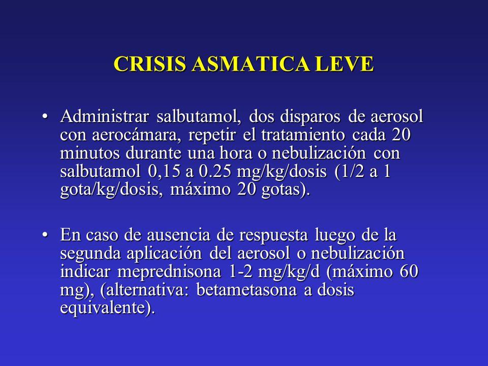 CRISIS ASMATICA LEVE Administrar salbutamol, dos disparos de aerosol con aerocámara, repetir el tratamiento cada 20 minutos durante una hora o nebuliz