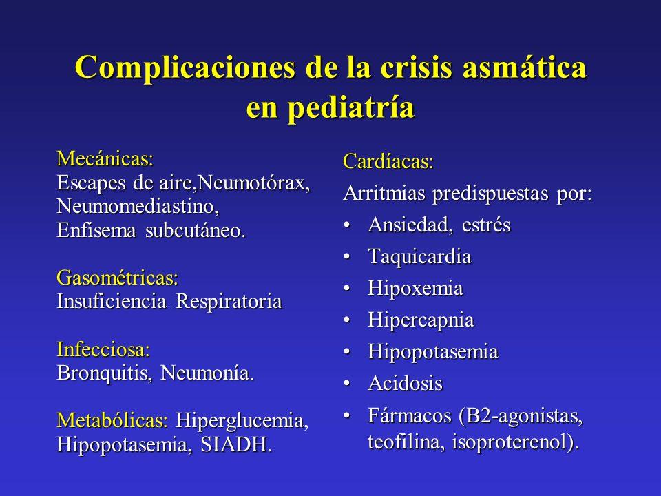 Complicaciones de la crisis asmática en pediatría Mecánicas: Escapes de aire,Neumotórax, Neumomediastino, Enfisema subcutáneo. Gasométricas: Insuficie