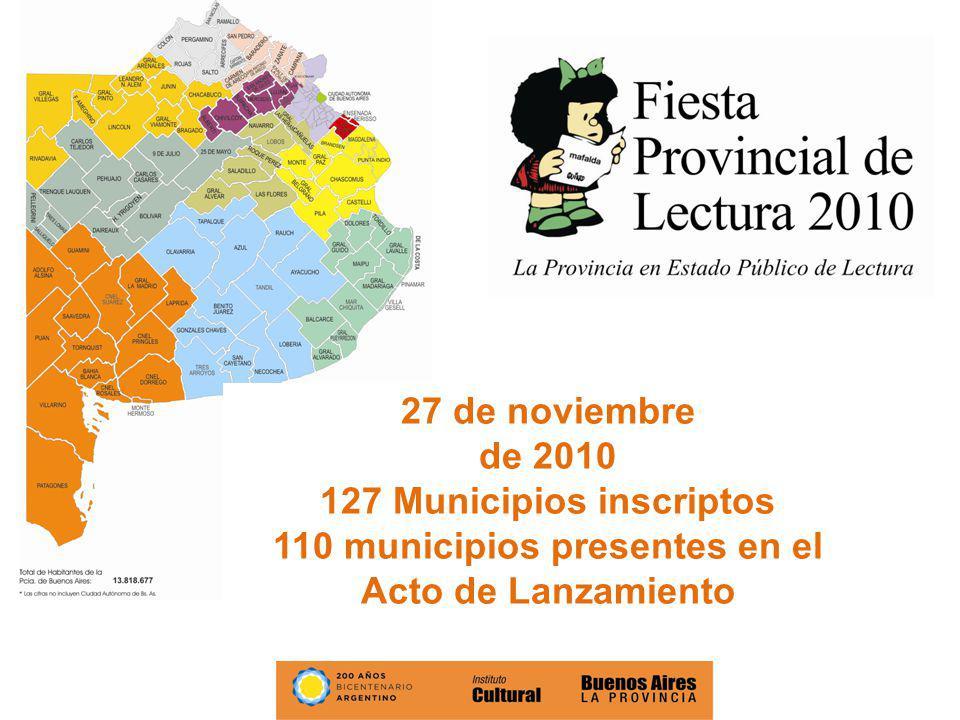 27 de noviembre de 2010 127 Municipios inscriptos 110 municipios presentes en el Acto de Lanzamiento