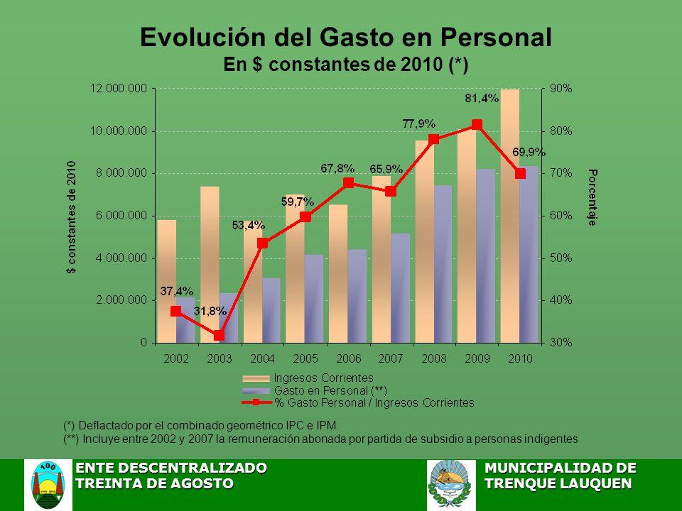 Evolución del Gasto en Personal En $ constantes de 2010 (*) (*) Deflactado por el combinado geométrico IPC e IPM.