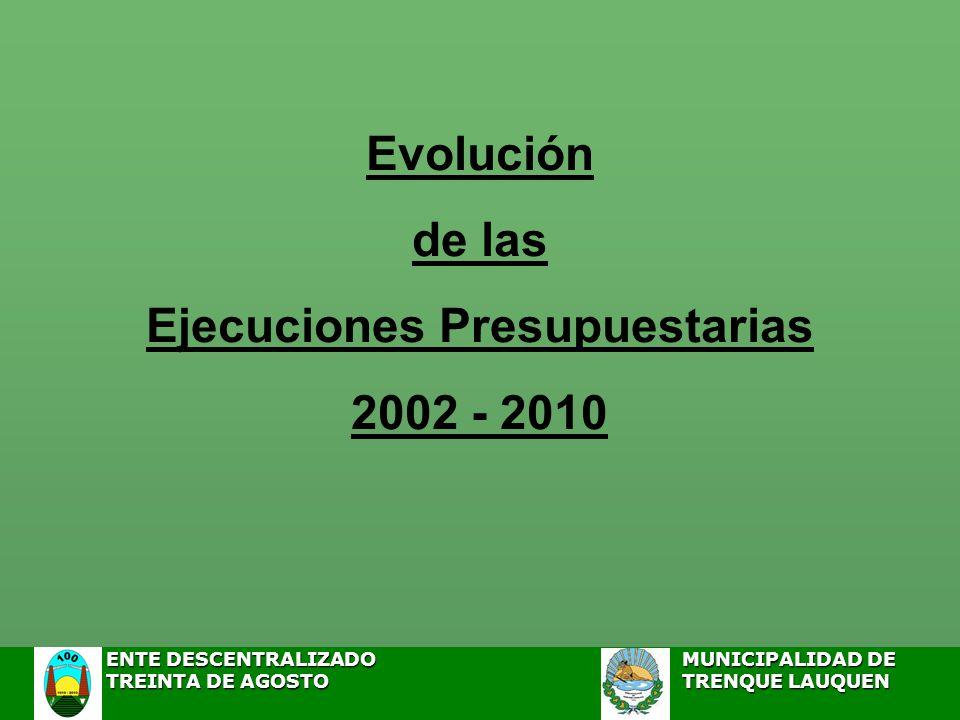Evolución de las Ejecuciones Presupuestarias 2002 - 2010 ENTE DESCENTRALIZADOMUNICIPALIDAD DE ENTE DESCENTRALIZADOMUNICIPALIDAD DE TREINTA DE AGOSTO TRENQUE LAUQUEN TREINTA DE AGOSTO TRENQUE LAUQUEN