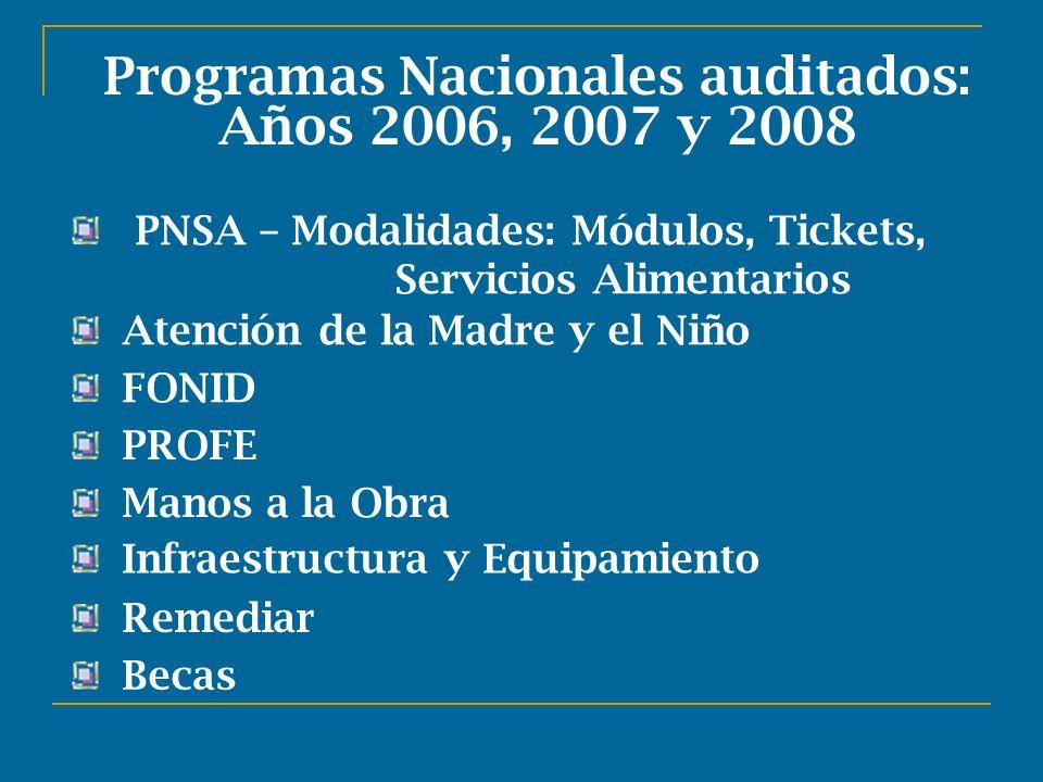 Programas Nacionales auditados: Años 2006, 2007 y 2008 PNSA – Modalidades: Módulos, Tickets, Servicios Alimentarios Atención de la Madre y el Niño FONID PROFE Manos a la Obra Infraestructura y Equipamiento Remediar Becas