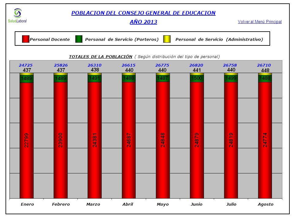 COMPARATIVO ART. 74e) ATENCION A UN FAMILIAR ENFERMO Volver al Menú AÑO 2012AÑO 2013AÑO 2011