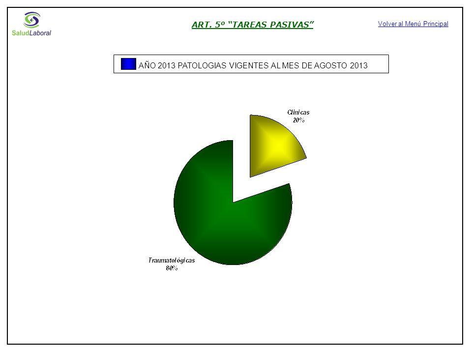 ART. 5º TAREAS PASIVAS Volver al Menú Principal AÑO 2013 PATOLOGIAS VIGENTES AL MES DE AGOSTO 2013