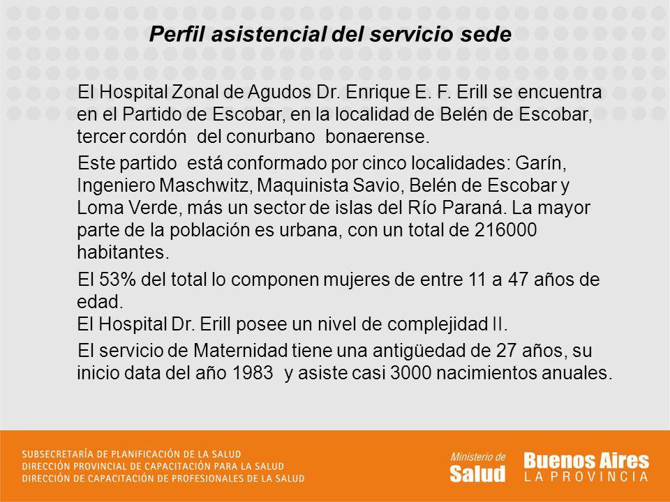Perfil asistencial del servicio sede El Hospital Zonal de Agudos Dr. Enrique E. F. Erill se encuentra en el Partido de Escobar, en la localidad de Bel