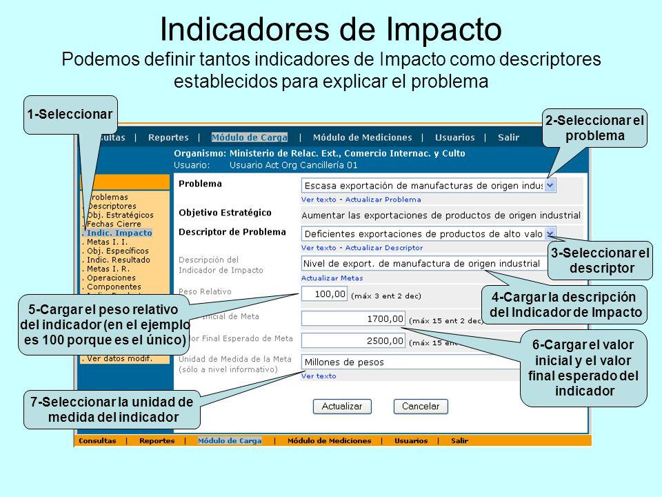 Indicadores de Impacto Podemos definir tantos indicadores de Impacto como descriptores establecidos para explicar el problema 1-Seleccionar 2-Seleccio